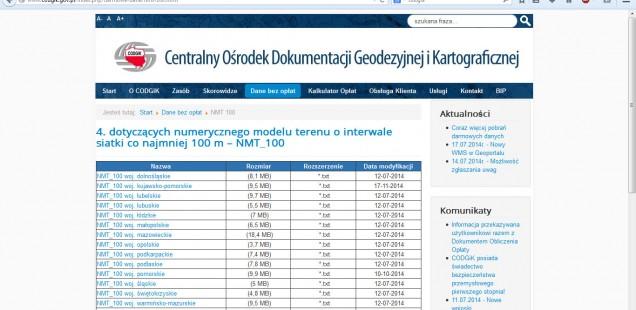 Strona internetowa CODGIK - Darmowe dane NMT